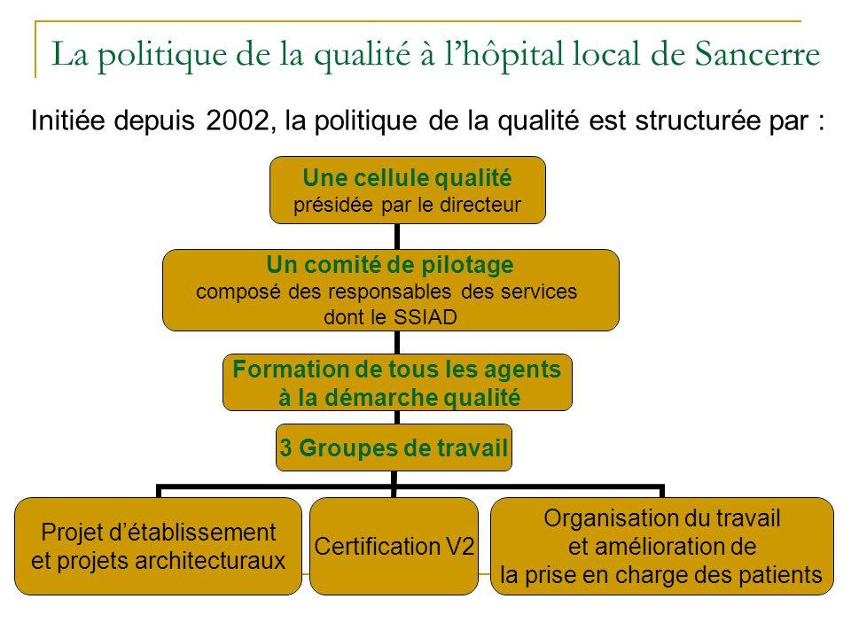 La politique de la qualité à l'hôpital local de Sancerre