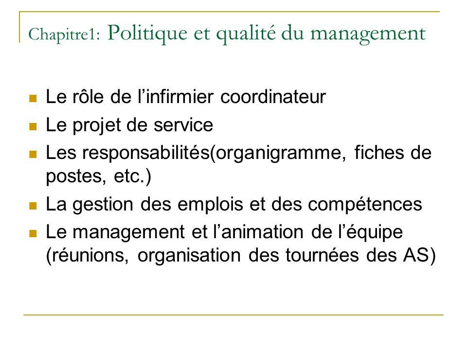 Chapitre1: Politique et qualité du management