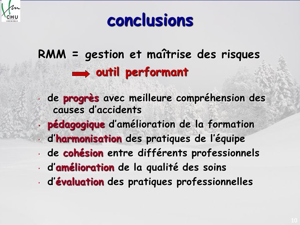 conclusions RMM = gestion et maîtrise des risques outil performant