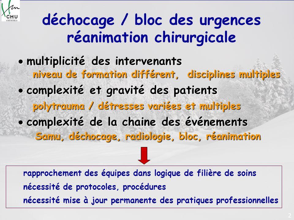 déchocage / bloc des urgences réanimation chirurgicale