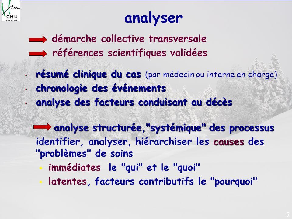 analyser références scientifiques validées