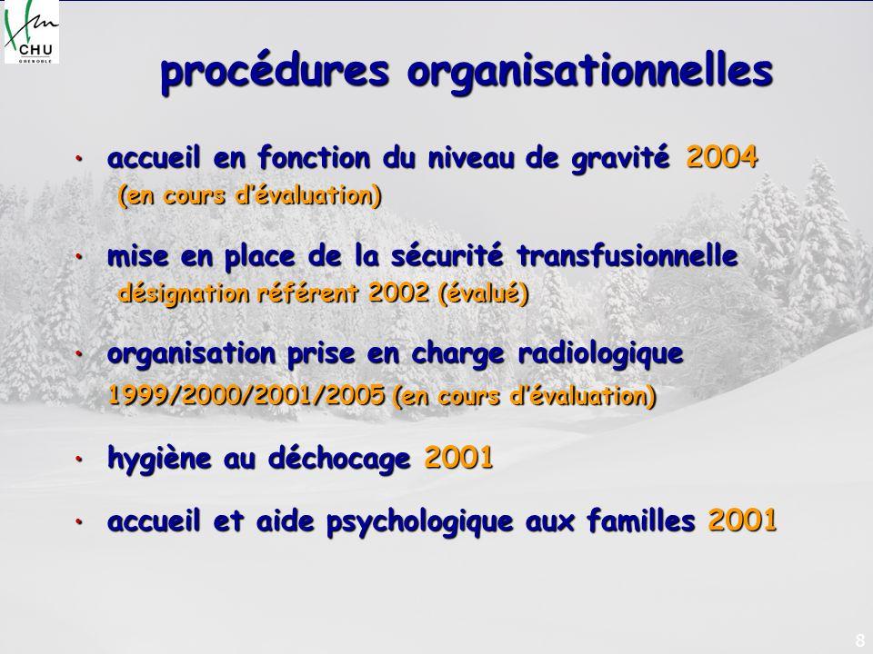 procédures organisationnelles