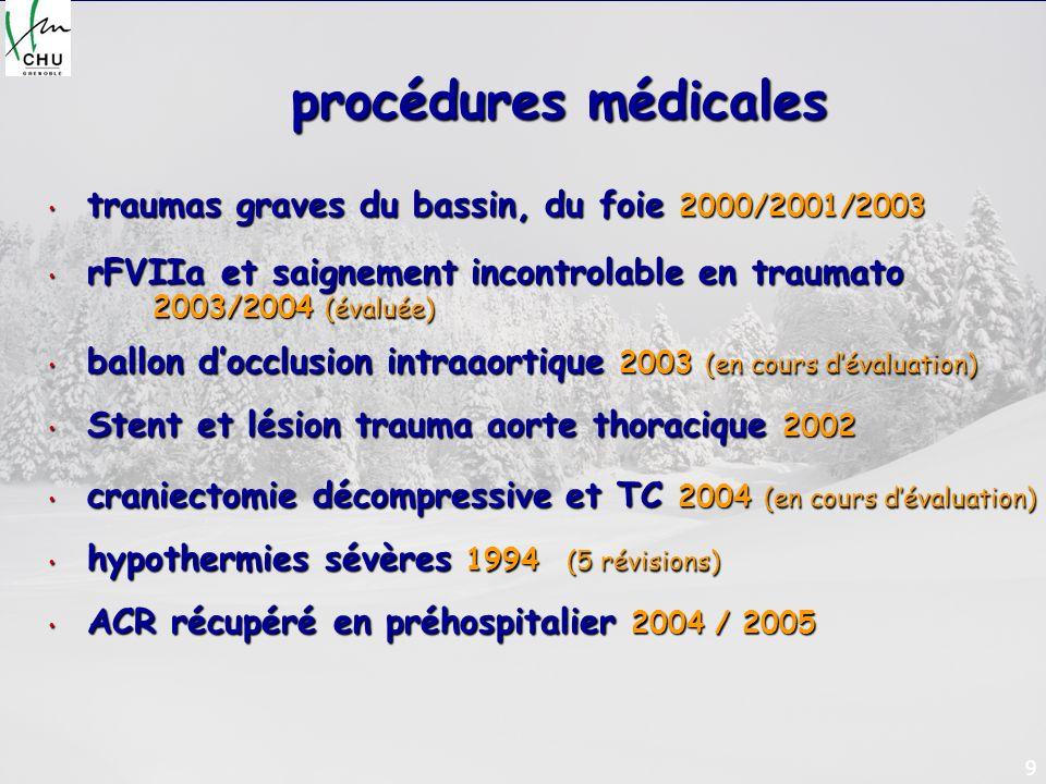 procédures médicales traumas graves du bassin, du foie 2000/2001/2003