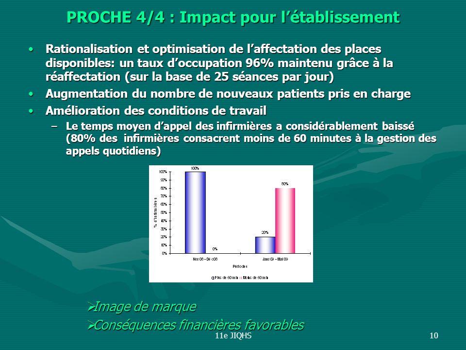 PROCHE 4/4 : Impact pour l'établissement