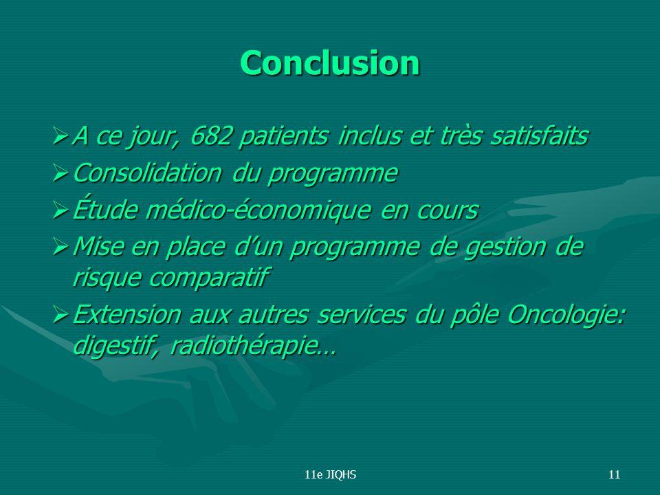 Conclusion A ce jour, 682 patients inclus et très satisfaits