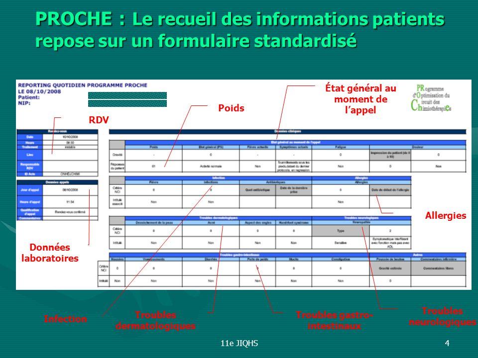 PROCHE : Le recueil des informations patients repose sur un formulaire standardisé