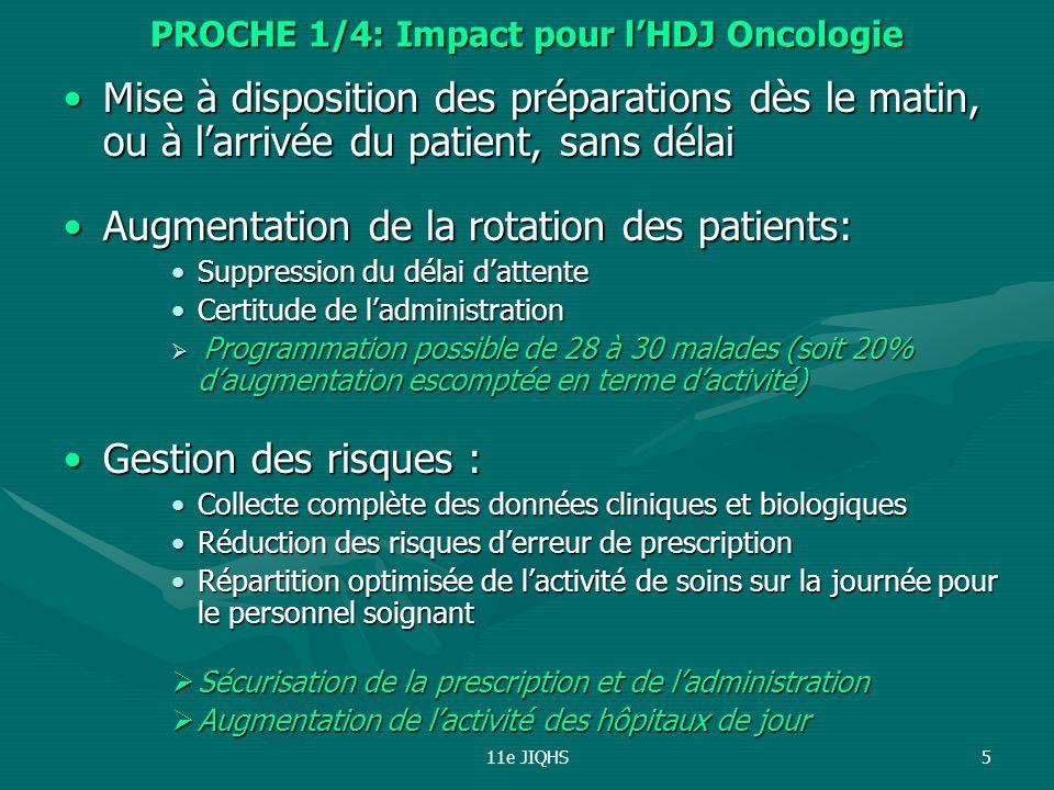 PROCHE 1/4: Impact pour l'HDJ Oncologie