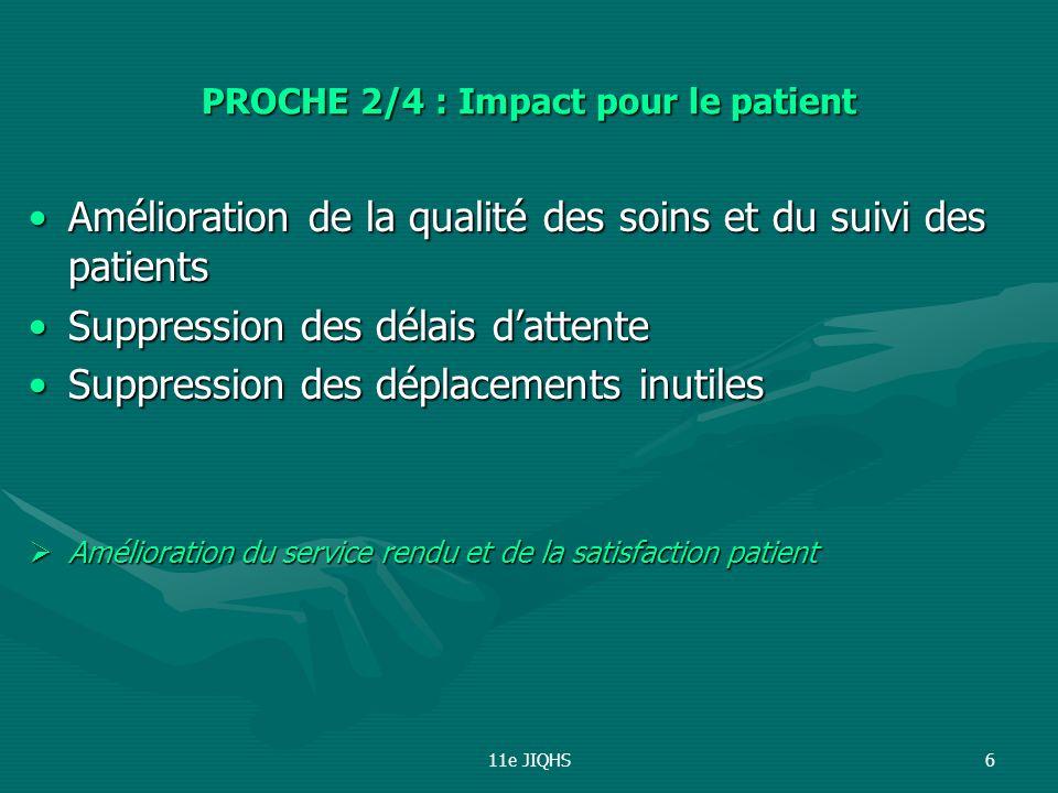 PROCHE 2/4 : Impact pour le patient