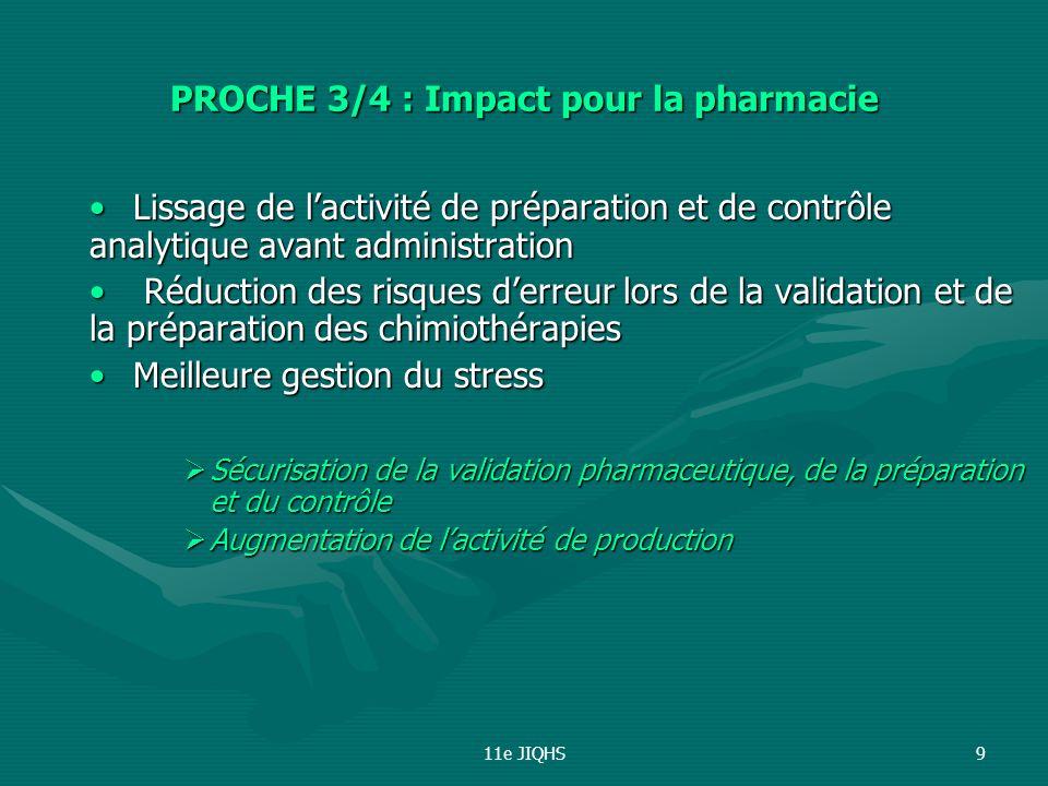 PROCHE 3/4 : Impact pour la pharmacie