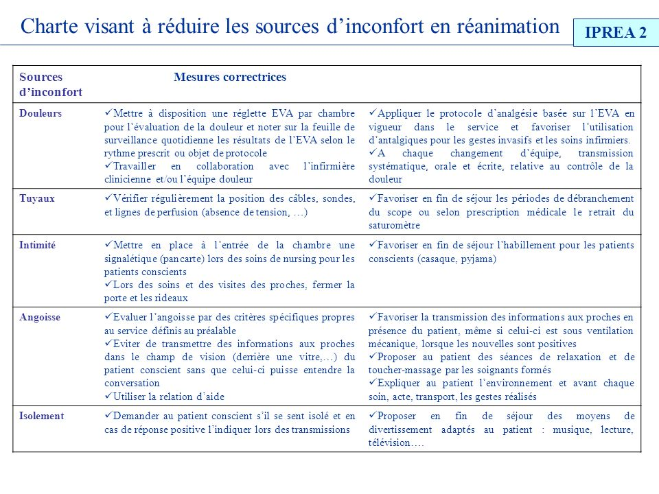Charte visant à réduire les sources d'inconfort en réanimation