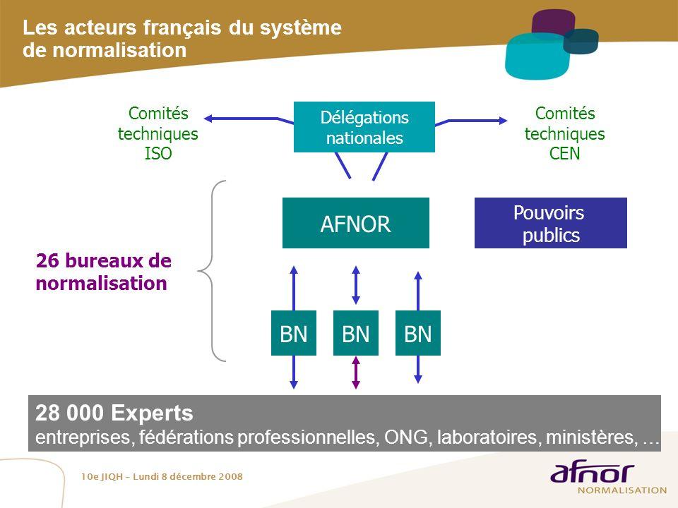 Les acteurs français du système de normalisation