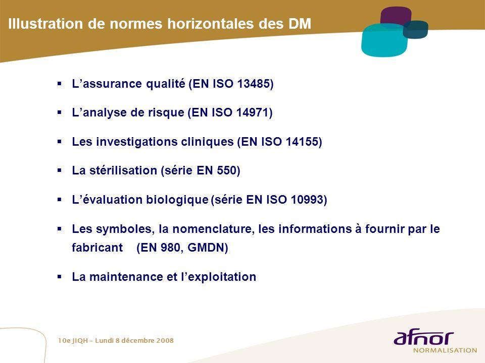 Illustration de normes horizontales des DM