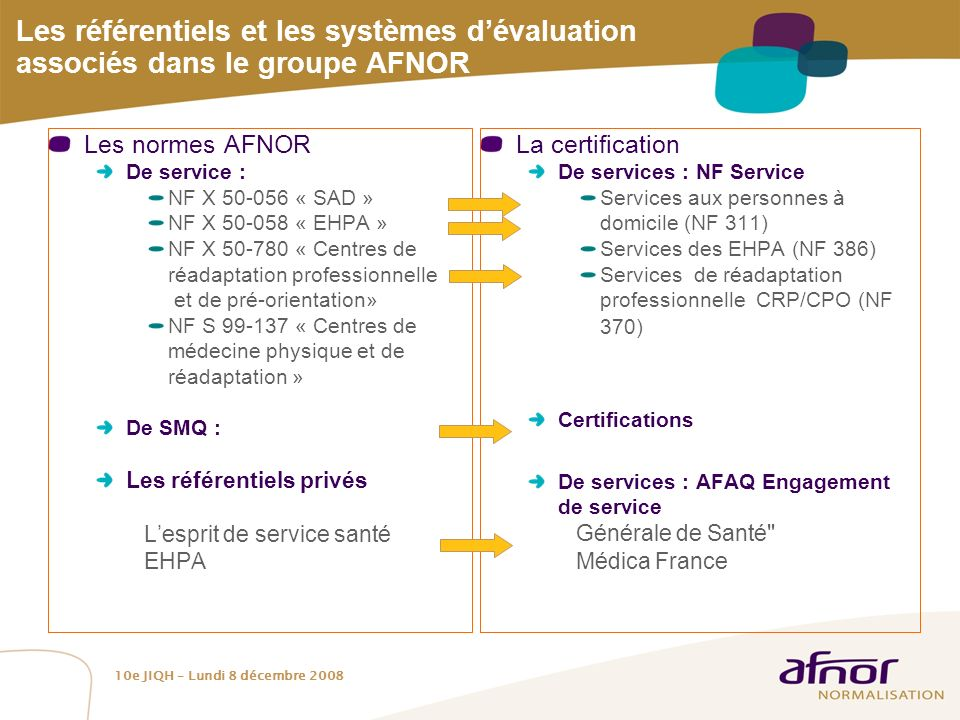 Les référentiels et les systèmes d'évaluation associés dans le groupe AFNOR
