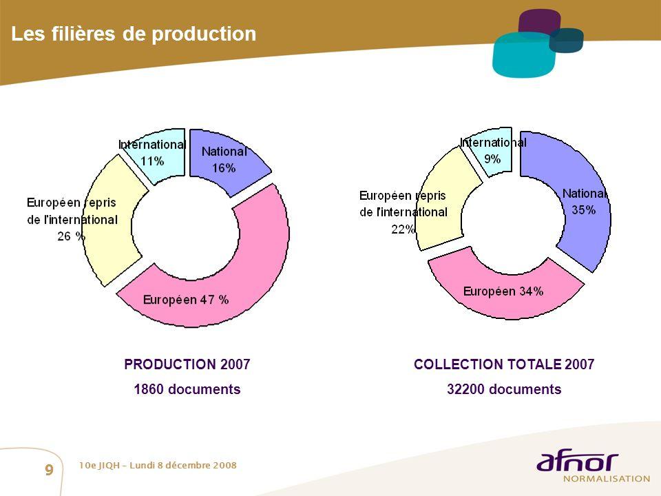 Les filières de production