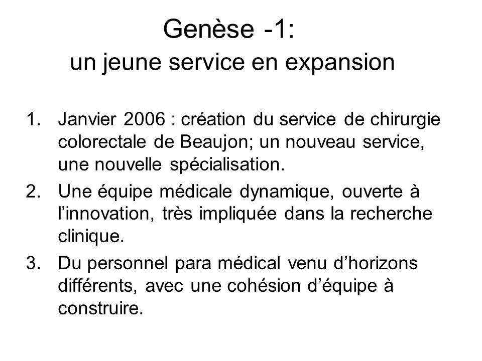 Genèse -1: un jeune service en expansion