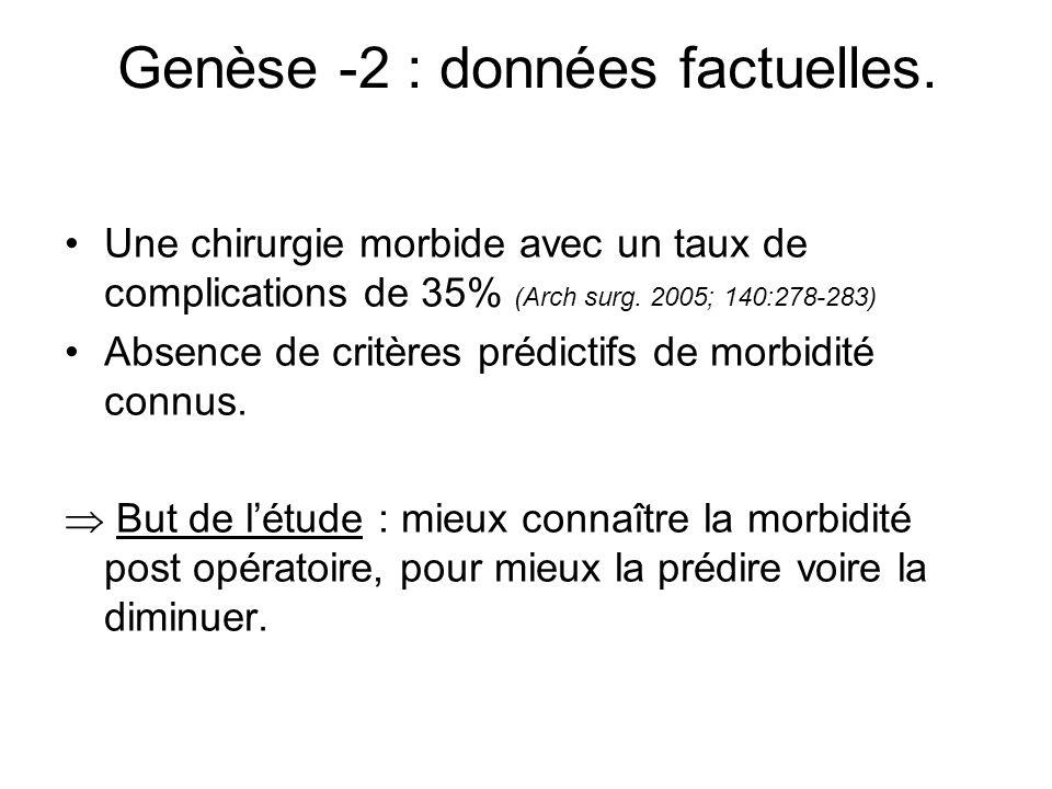 Genèse -2 : données factuelles.