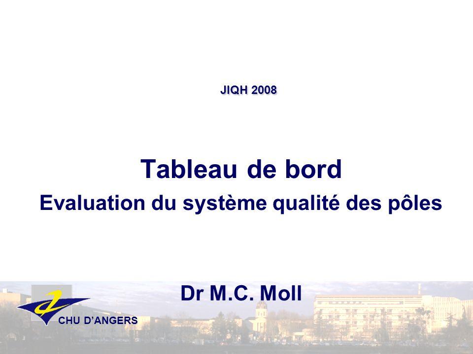 Tableau de bord Evaluation du système qualité des pôles Dr M.C. Moll