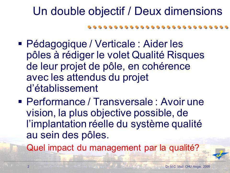 Un double objectif / Deux dimensions