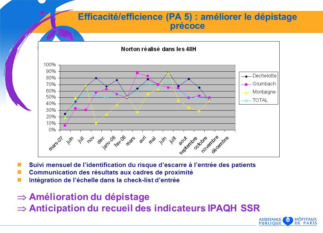 Efficacité/efficience (PA 5) : améliorer le dépistage précoce