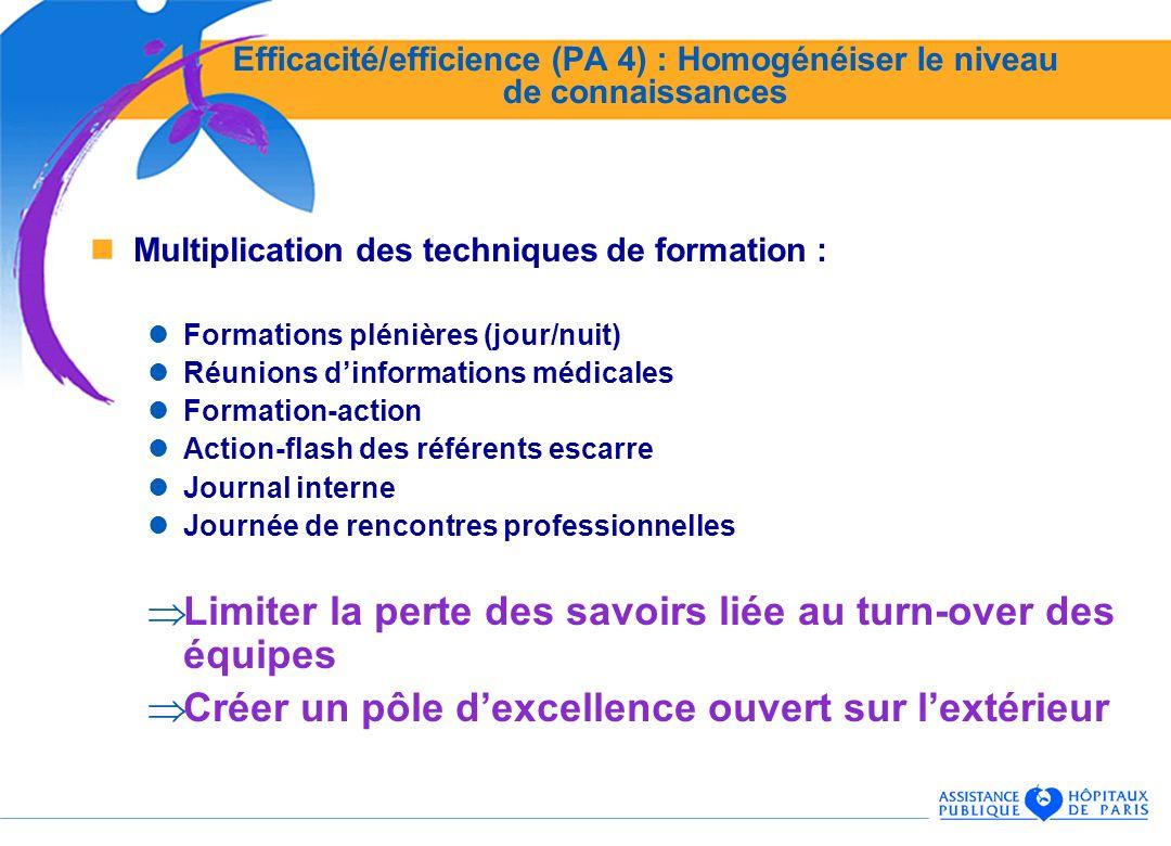 Efficacité/efficience (PA 4) : Homogénéiser le niveau de connaissances