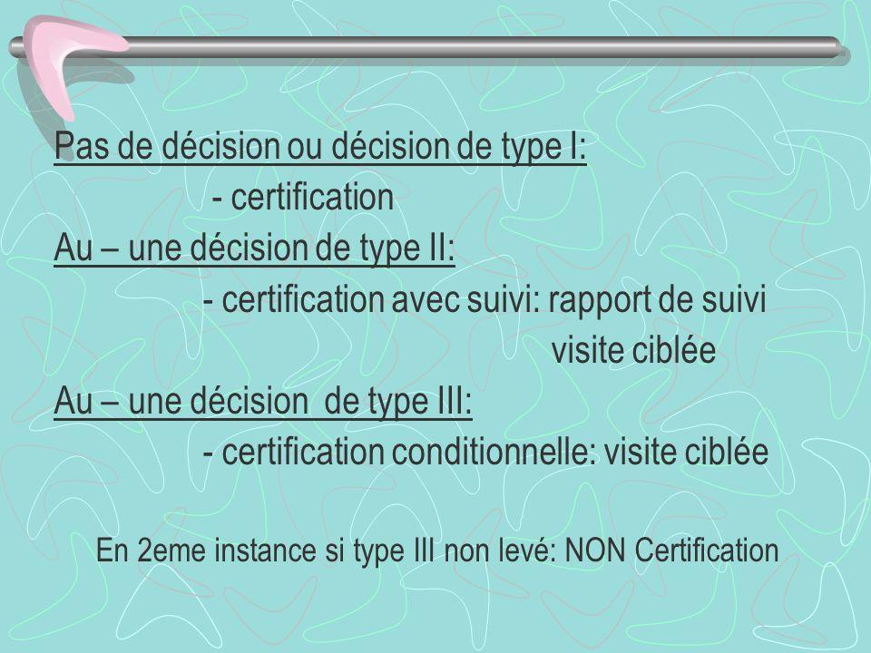 En 2eme instance si type III non levé: NON Certification