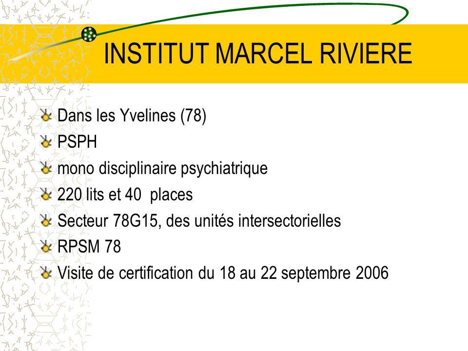 INSTITUT MARCEL RIVIERE