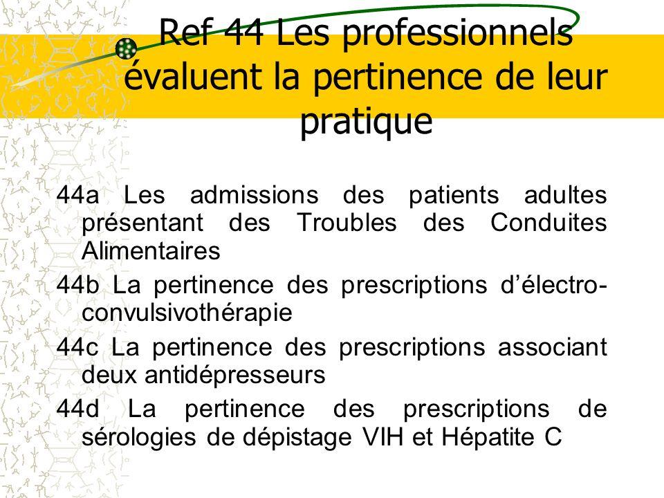 Ref 44 Les professionnels évaluent la pertinence de leur pratique