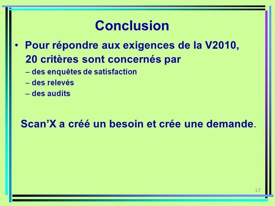 Conclusion Pour répondre aux exigences de la V2010,