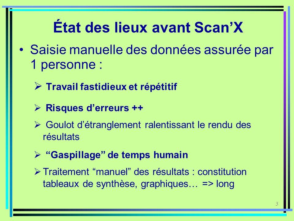 État des lieux avant Scan'X