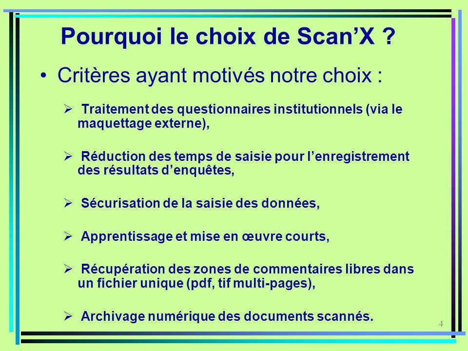 Pourquoi le choix de Scan'X