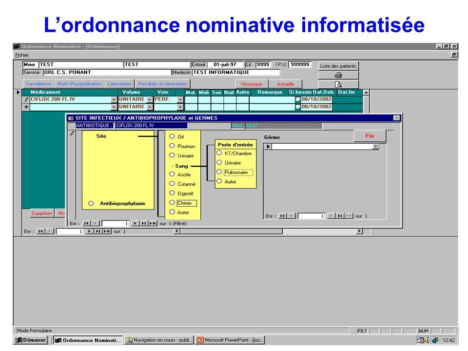L'ordonnance nominative informatisée