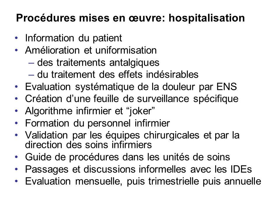 Procédures mises en œuvre: hospitalisation