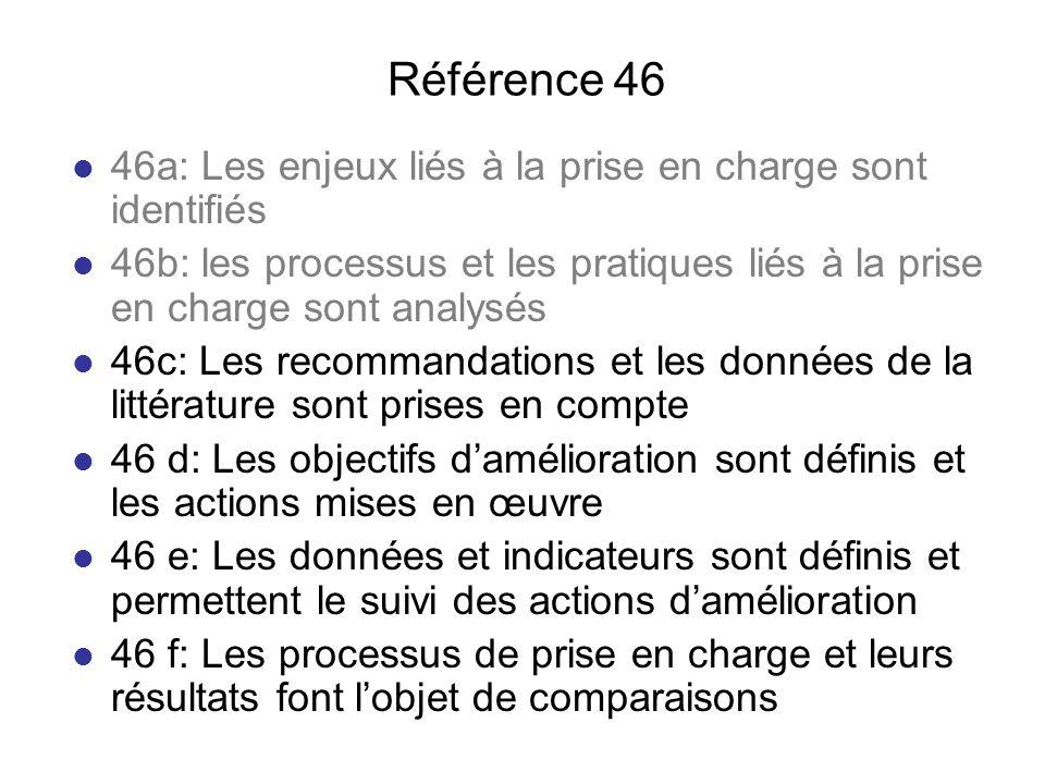 Référence 46 46a: Les enjeux liés à la prise en charge sont identifiés