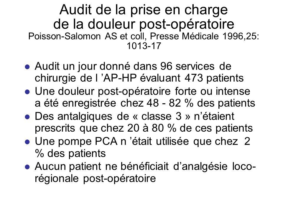 Audit de la prise en charge de la douleur post-opératoire Poisson-Salomon AS et coll, Presse Médicale 1996,25: 1013-17