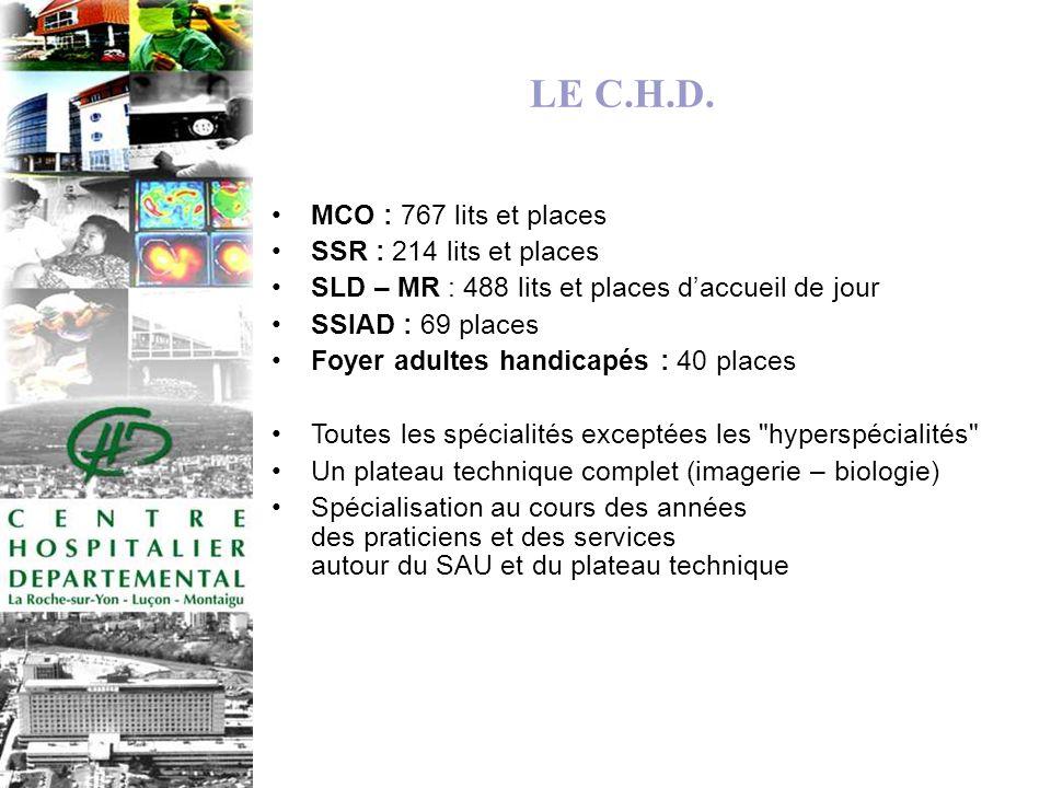 LE C.H.D. MCO : 767 lits et places SSR : 214 lits et places