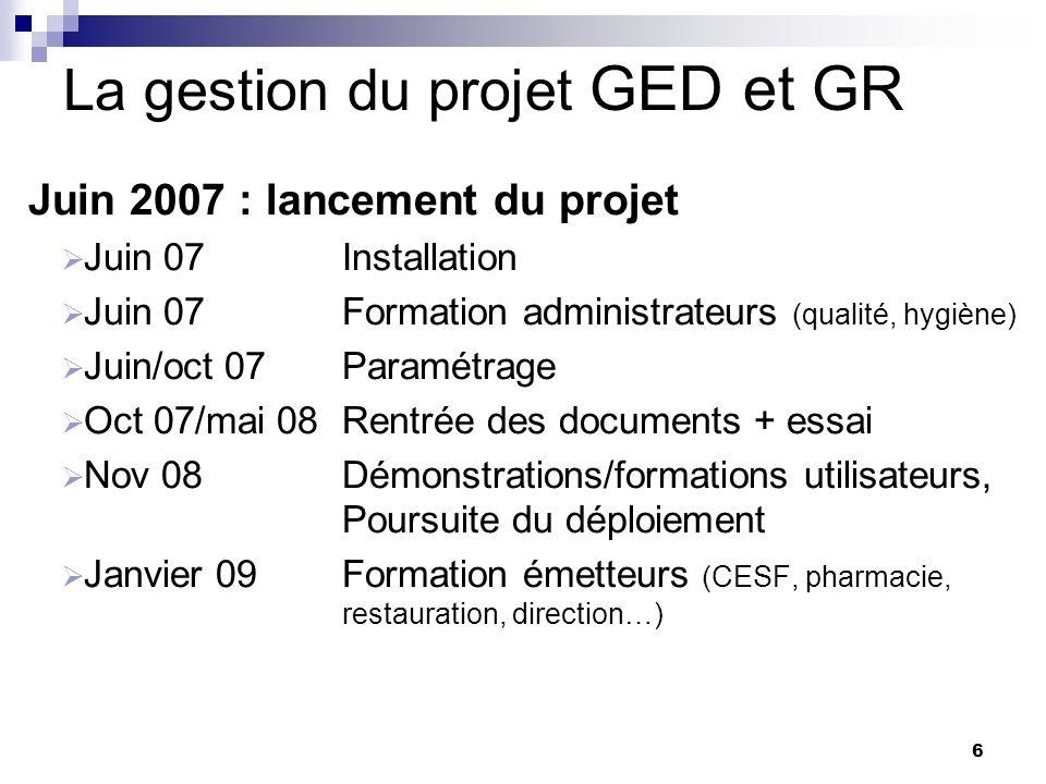 La gestion du projet GED et GR