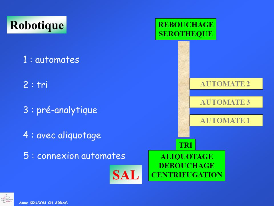 SAL Robotique 1 : automates 2 : tri 3 : pré-analytique