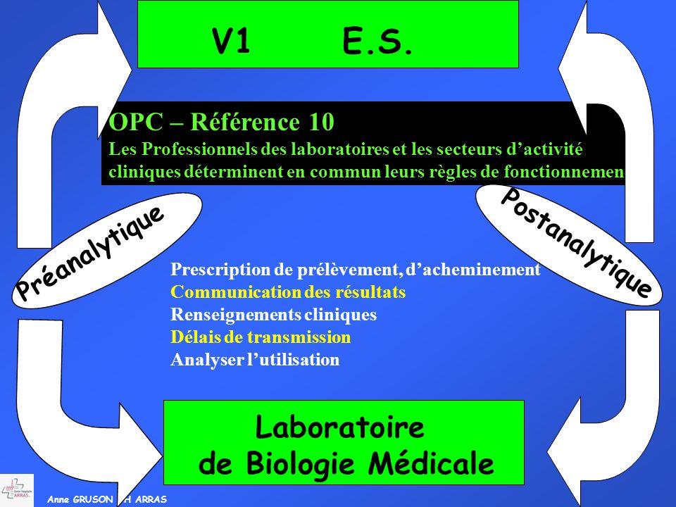 V1 E.S. Laboratoire de Biologie Médicale OPC – Référence 10