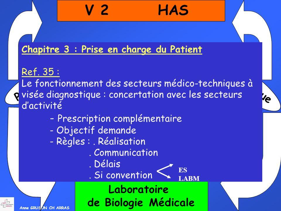 V 2 HAS Préanalytique Postanalytique Laboratoire de Biologie Médicale