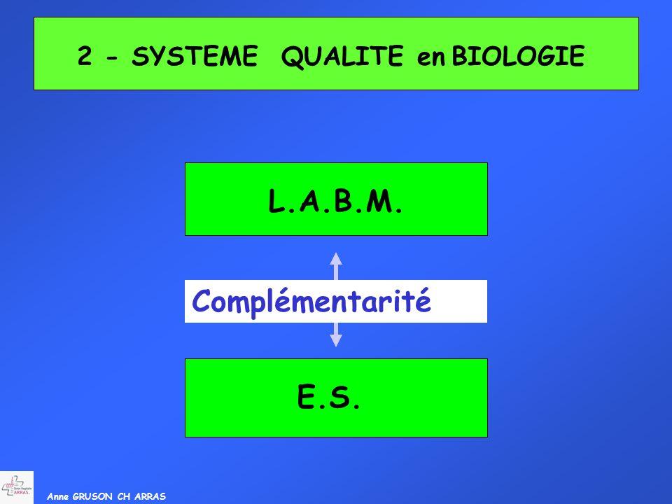 2 - SYSTEME QUALITE en BIOLOGIE