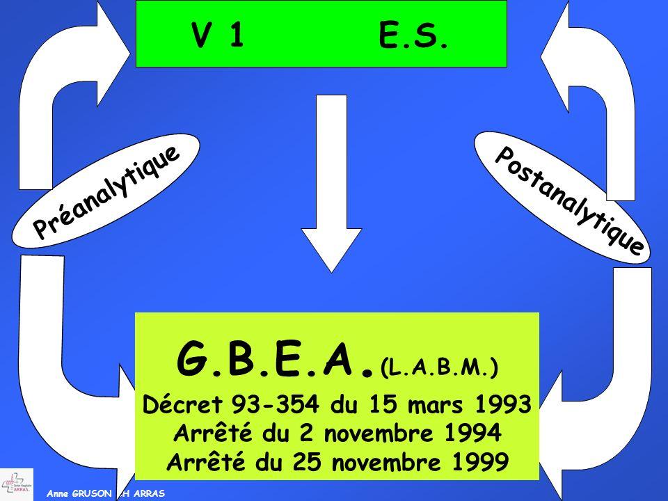G.B.E.A.(L.A.B.M.) V 1 E.S. Préanalytique Postanalytique
