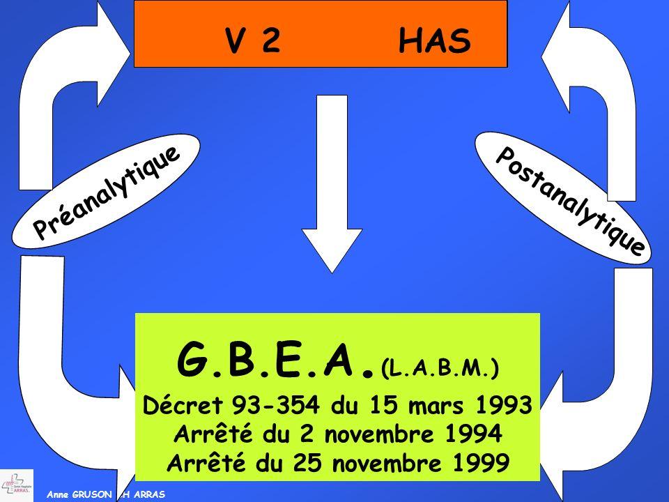 G.B.E.A.(L.A.B.M.) V 1 E.S. V 2 HAS Préanalytique Postanalytique