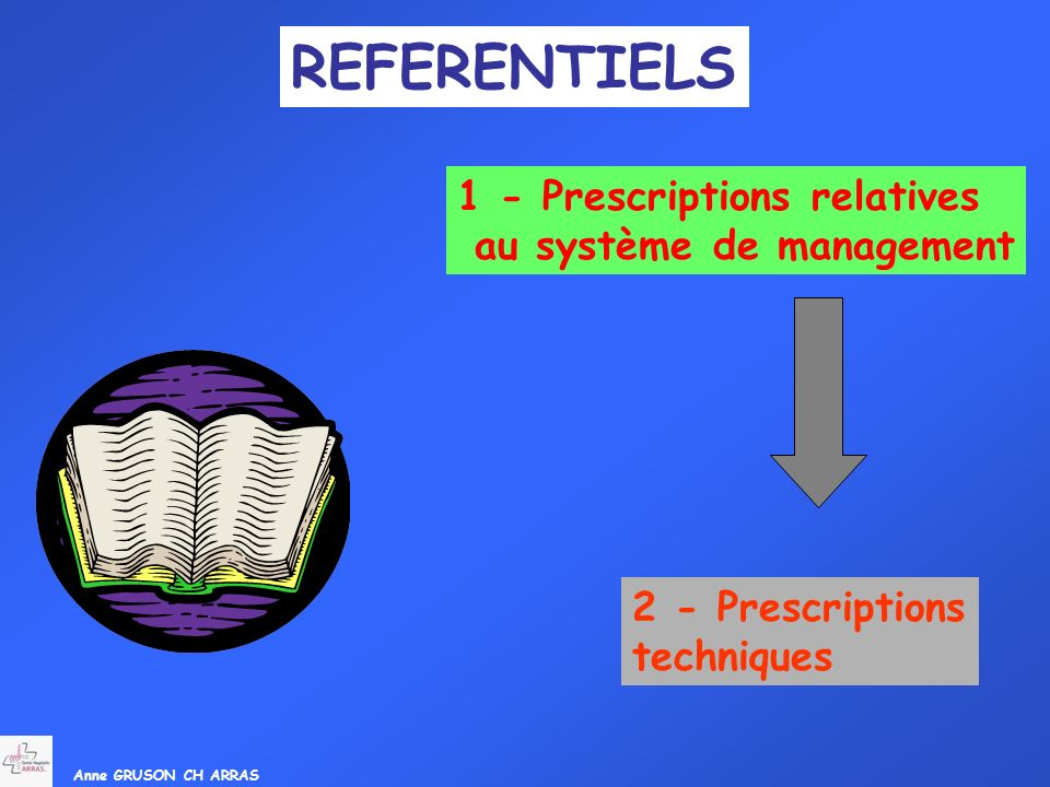 REFERENTIELS 1 - Prescriptions relatives au système de management