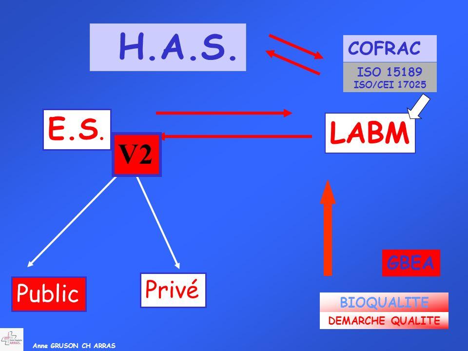 H.A.S. E.S. LABM V2 Privé Public COFRAC GBEA BIOQUALITE ISO 15189