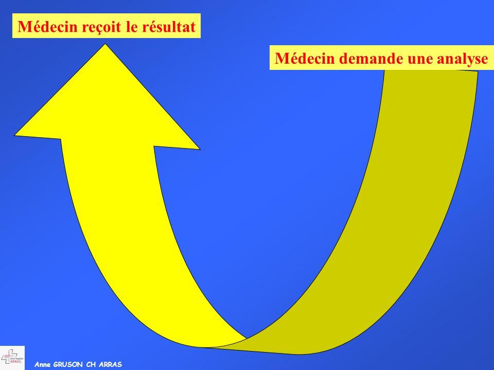 Médecin reçoit le résultat