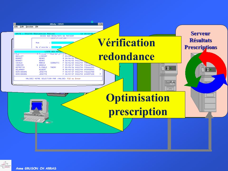 Vérification redondance Optimisation prescription