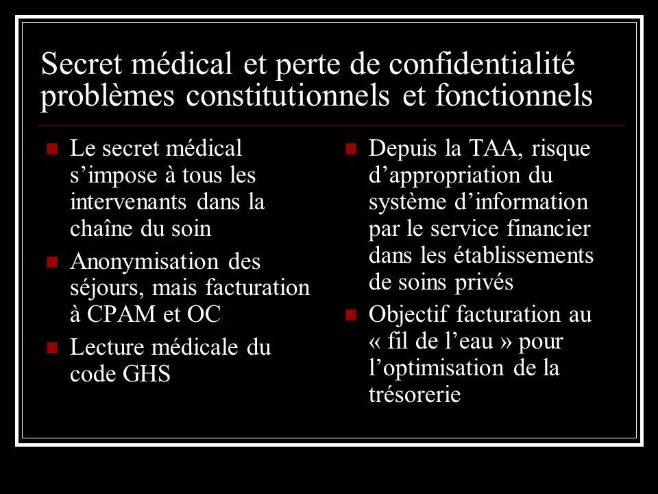 Secret médical et perte de confidentialité problèmes constitutionnels et fonctionnels