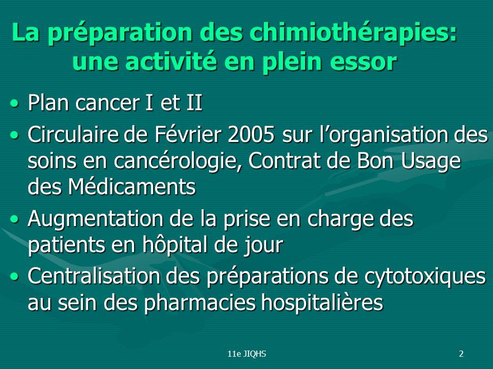 La préparation des chimiothérapies: une activité en plein essor