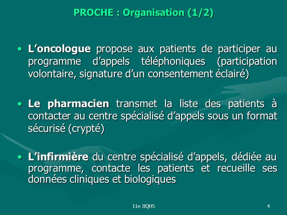 PROCHE : Organisation (1/2)