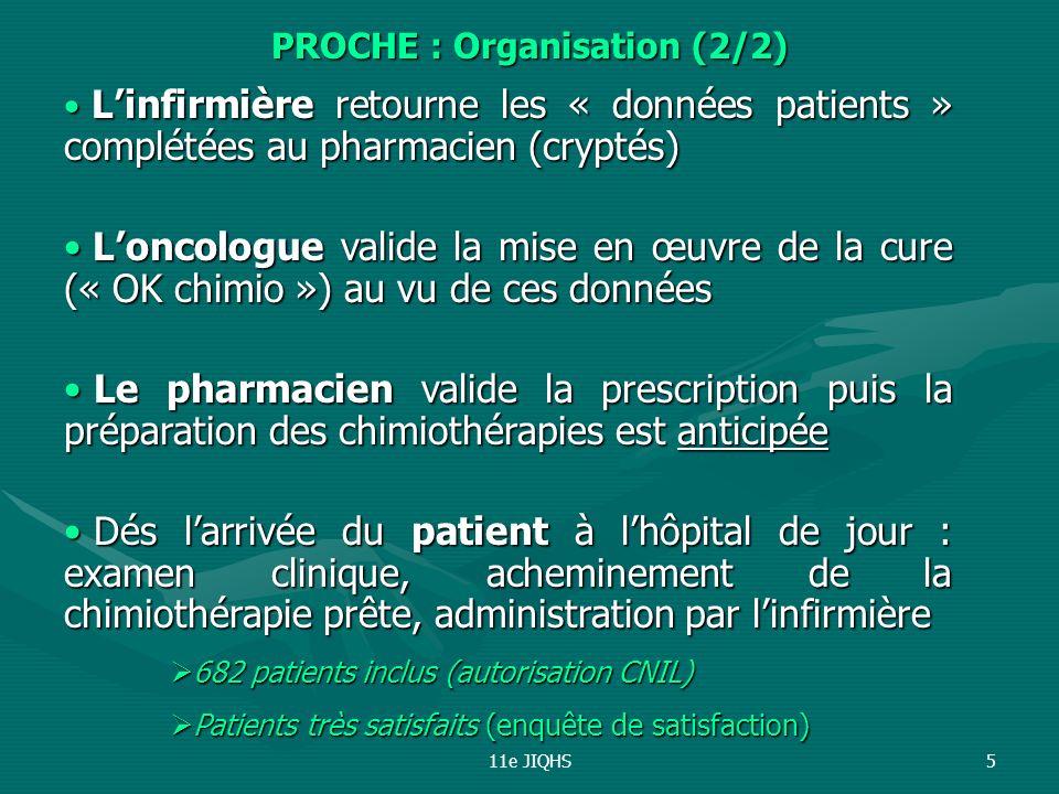 PROCHE : Organisation (2/2)